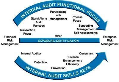 Enterprise Content Management System RFP - Maryland